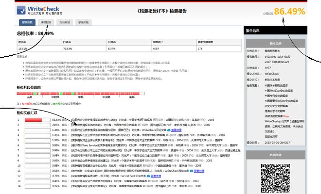 WriteCheck免费论文检测系统 - 报告样本